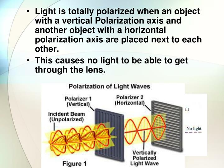 Light is totally polarized when an object with a vertical Polarization axis and another object with a horizontal polarization axis are placed next to each other.