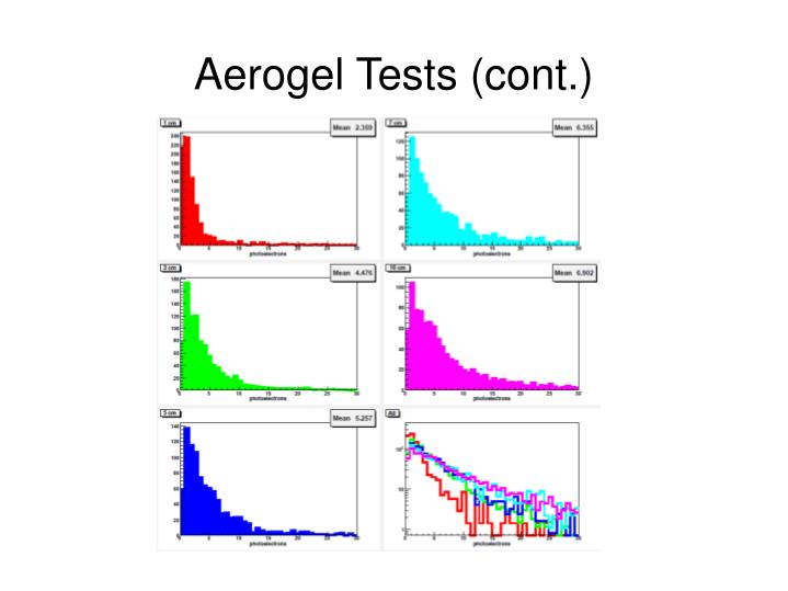Aerogel Tests (cont.)