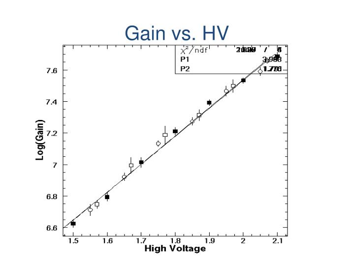 Gain vs. HV