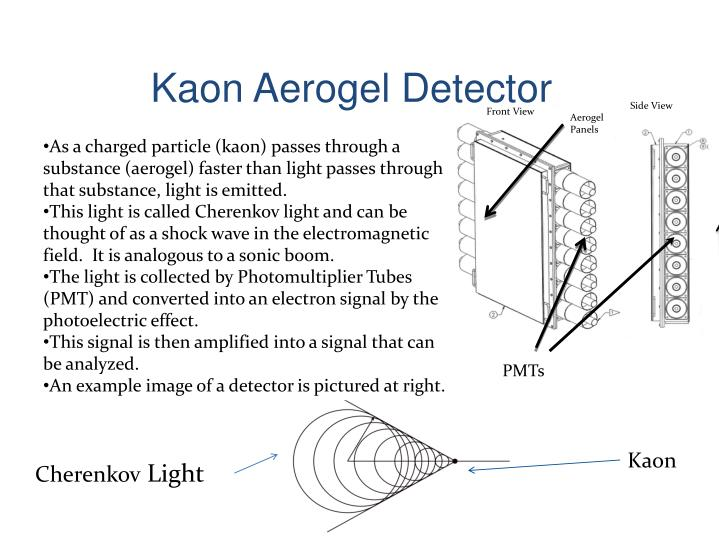 Kaon Aerogel Detector
