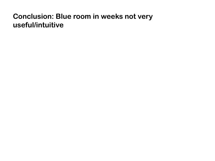 Conclusion: Blue room in weeks not very useful/intuitive