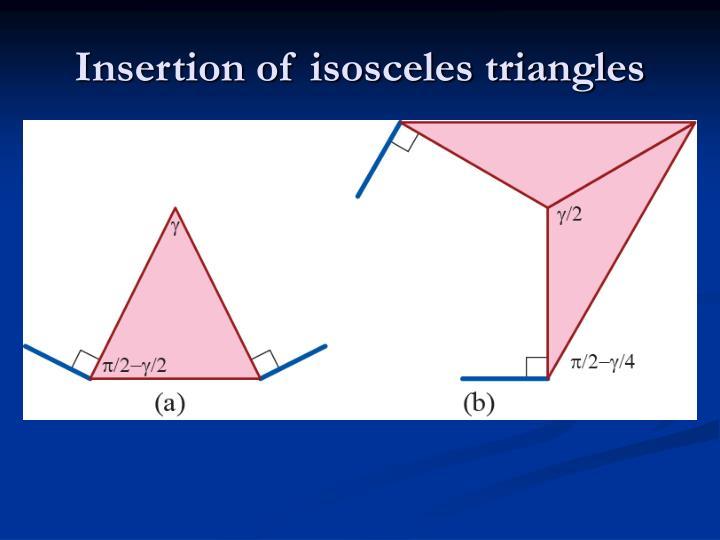 Insertion of isosceles triangles