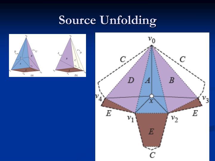Source Unfolding