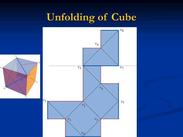 Unfolding of Cube