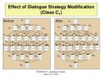 effect of dialogue strategy modification class c 1