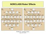 norclass rules effects