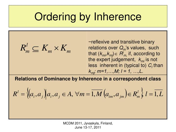 Ordering by Inherence
