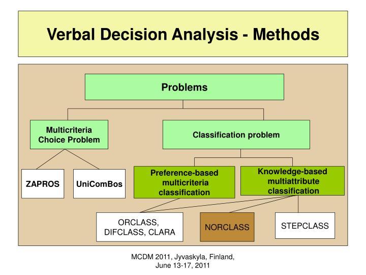 Verbal Decision Analysis - Methods