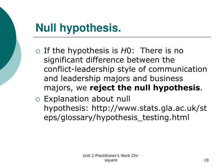 Null hypothesis.