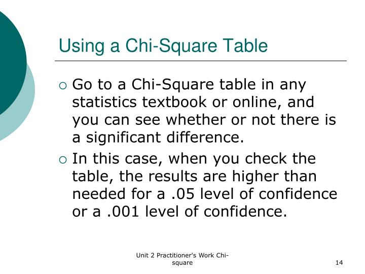 Using a Chi-Square Table