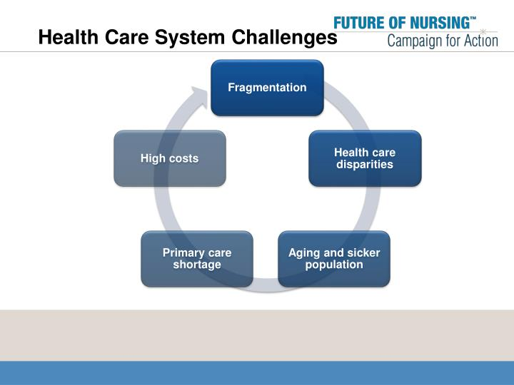 Health care s ystem challenges