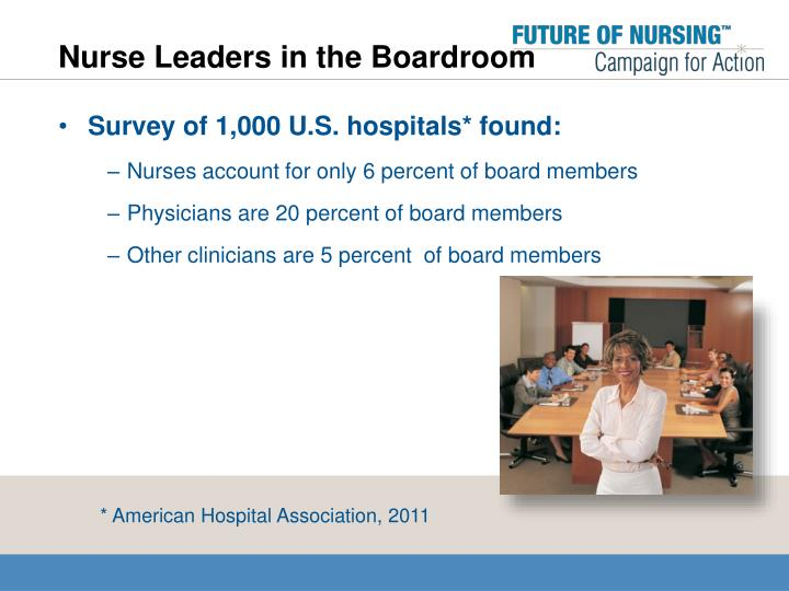 Nurse Leaders in the Boardroom