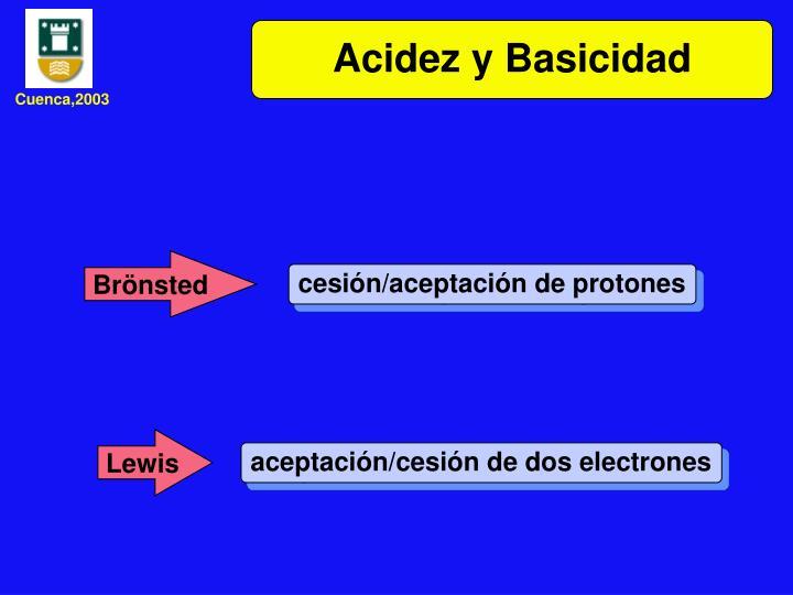 Acidez y Basicidad