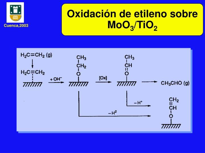 Oxidación de etileno sobre MoO
