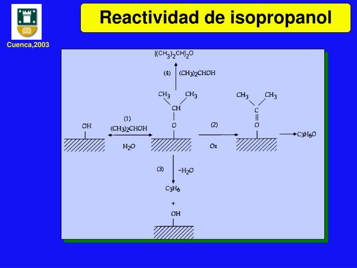 Reactividad de isopropanol
