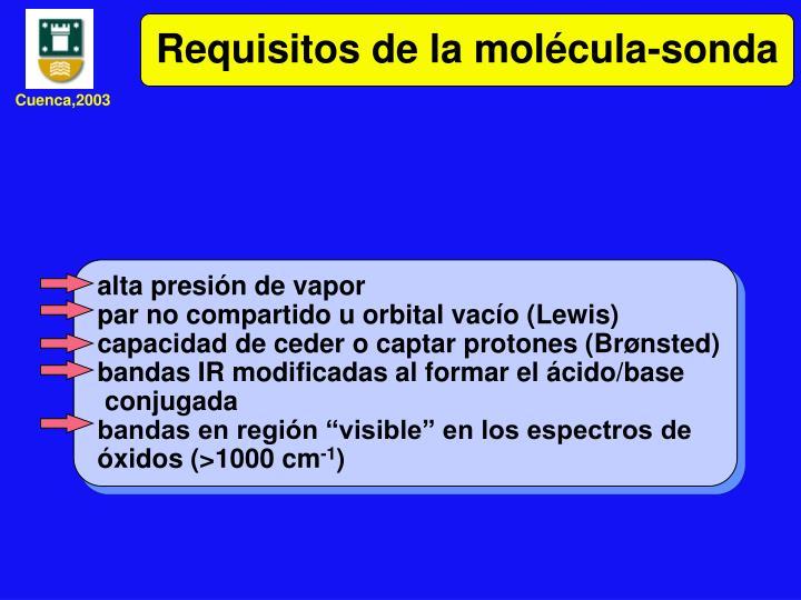Requisitos de la molécula-sonda