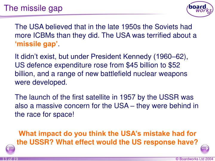 The missile gap