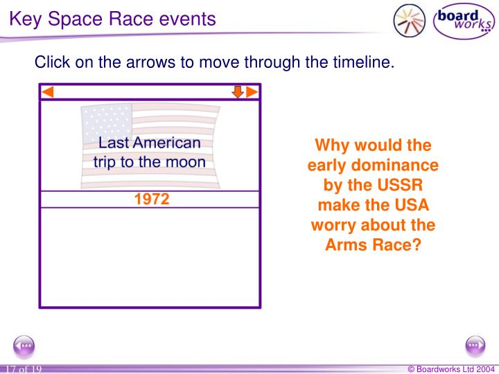 Key Space Race events