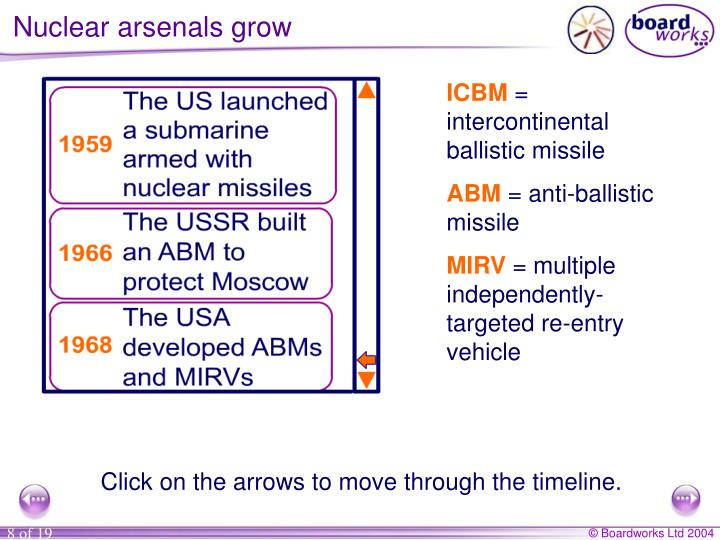 Nuclear arsenals grow