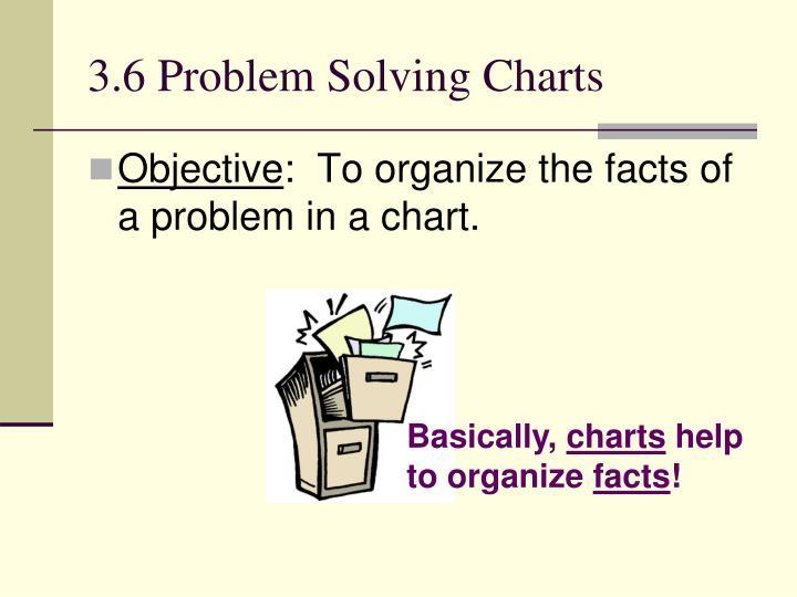 3.6 Problem Solving Charts