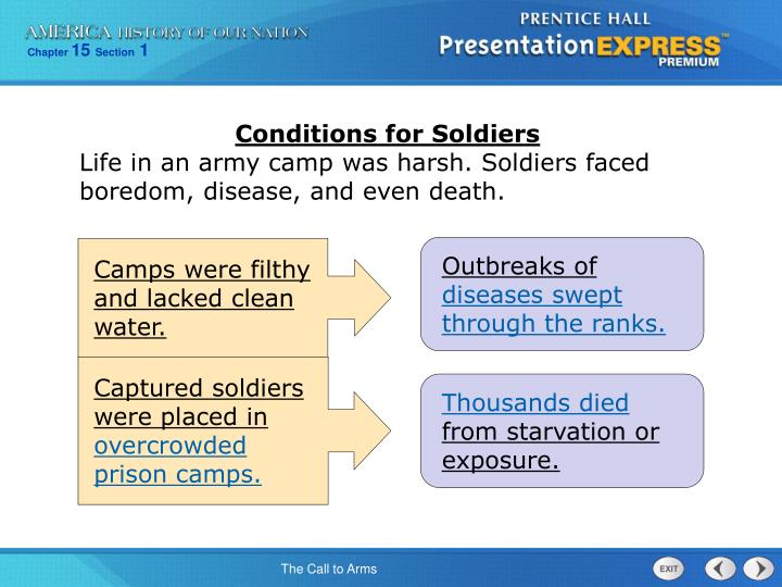 Conditions for Soldiers