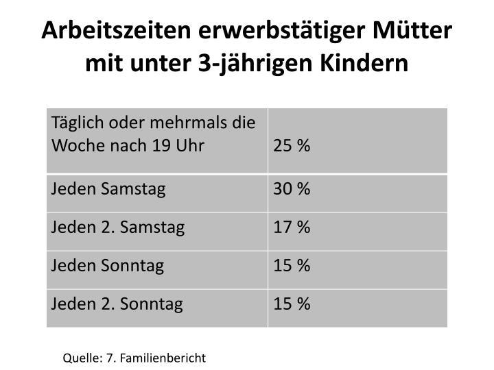 Arbeitszeiten erwerbstätiger Mütter mit unter 3-jährigen Kindern