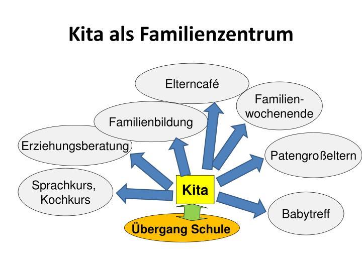 Kita als Familienzentrum