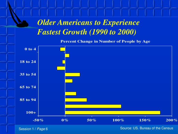 Older Americans to Experience