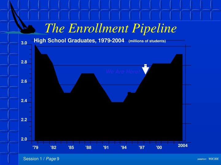 The Enrollment Pipeline