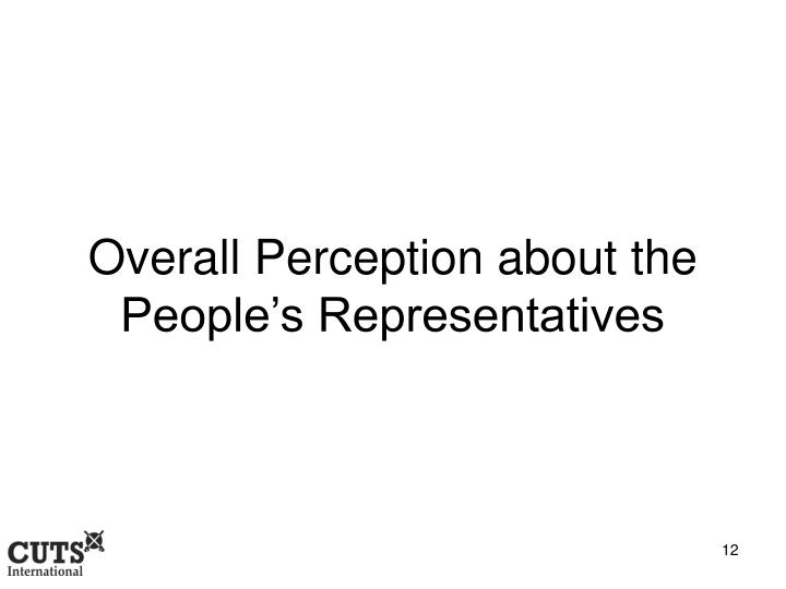 Overall Perception about the People's Representatives
