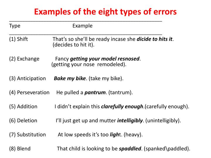 Examples of the eight types of errors