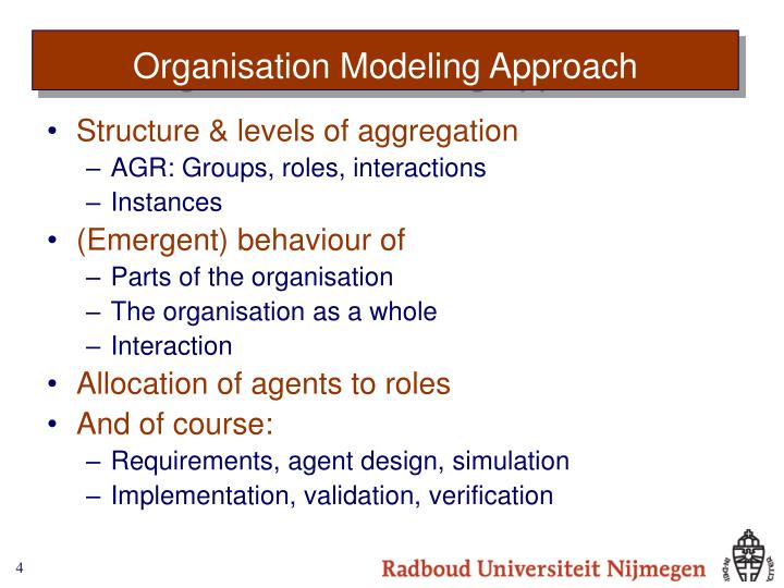 Organisation Modeling Approach