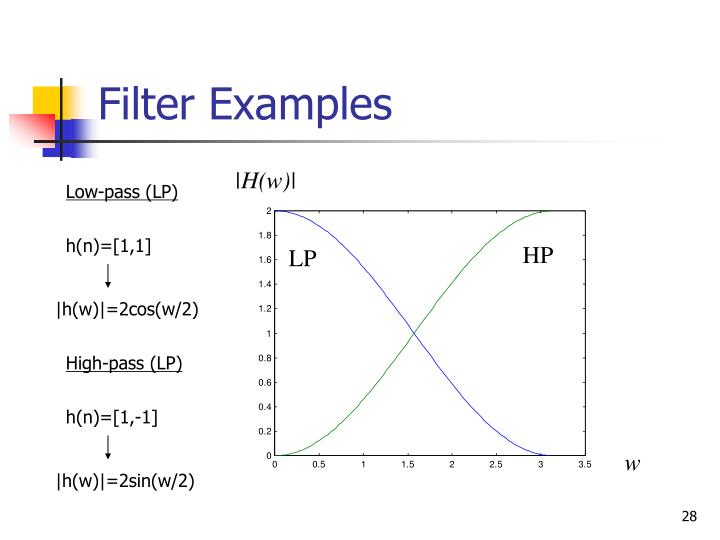 Filter Examples