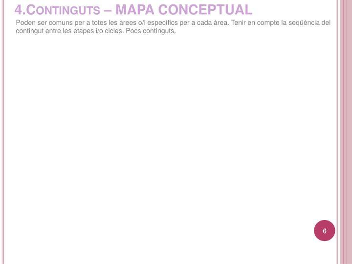 4.Continguts – MAPA CONCEPTUAL