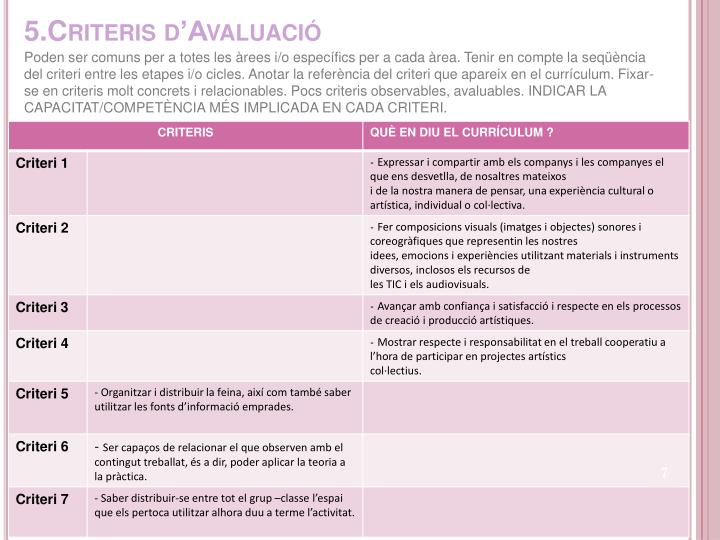 5.Criteris d'Avaluació