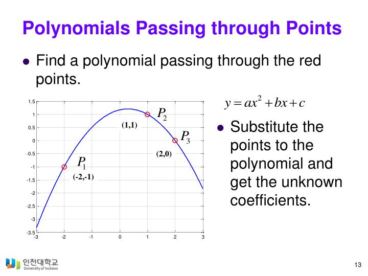 Polynomials Passing through Points