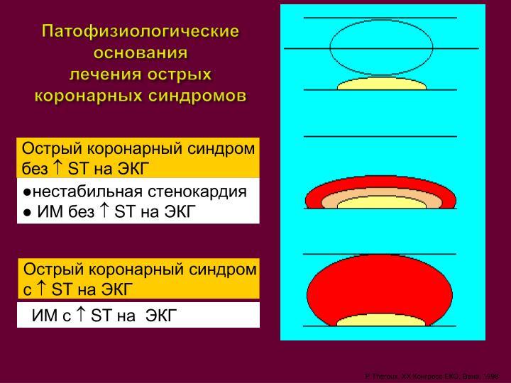 Патофизиологические основания