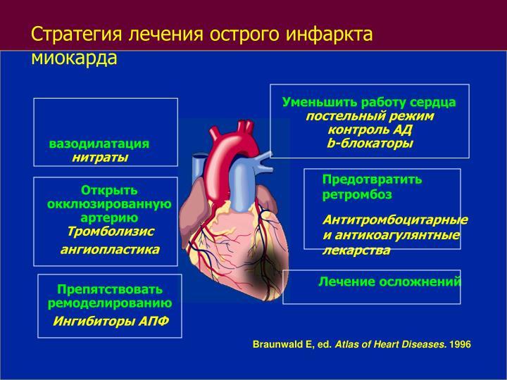 Уменьшить работу сердца