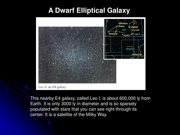 A Dwarf Elliptical Galaxy