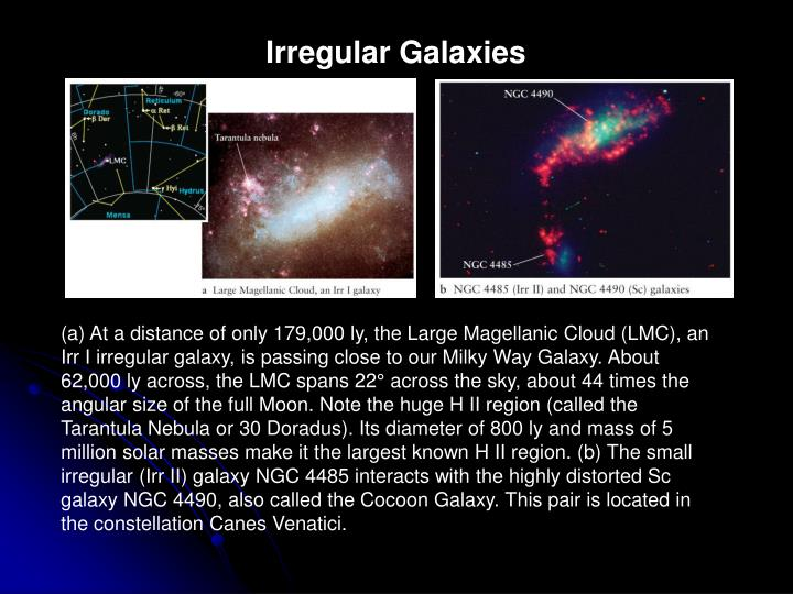Irregular Galaxies