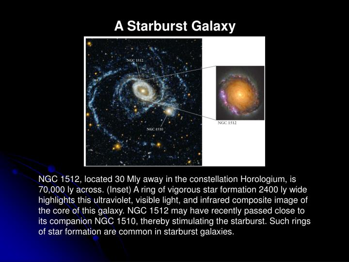 A Starburst Galaxy