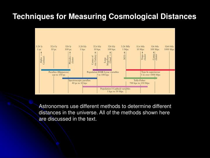 Techniques for Measuring Cosmological Distances