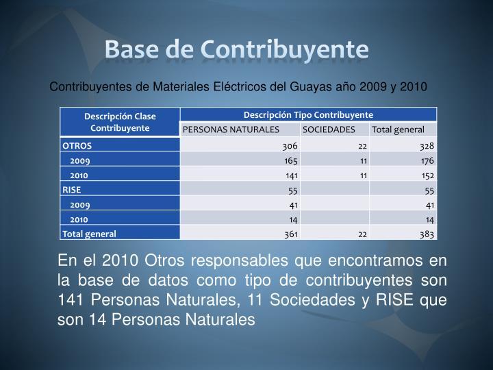 Base de Contribuyente