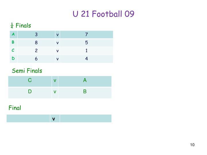 U 21 Football 09