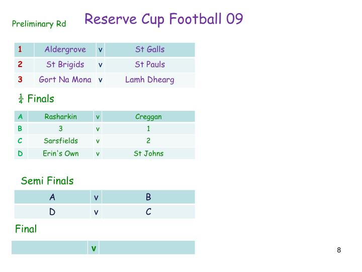 Reserve Cup Football 09