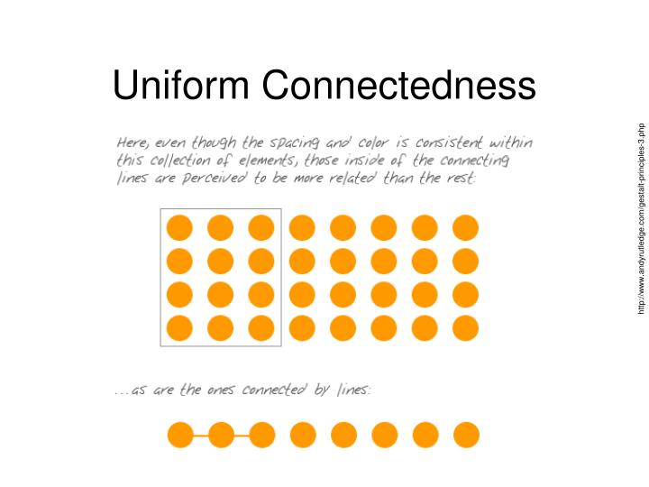 Uniform Connectedness