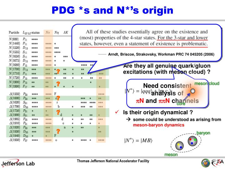 PDG *s and N*'s origin