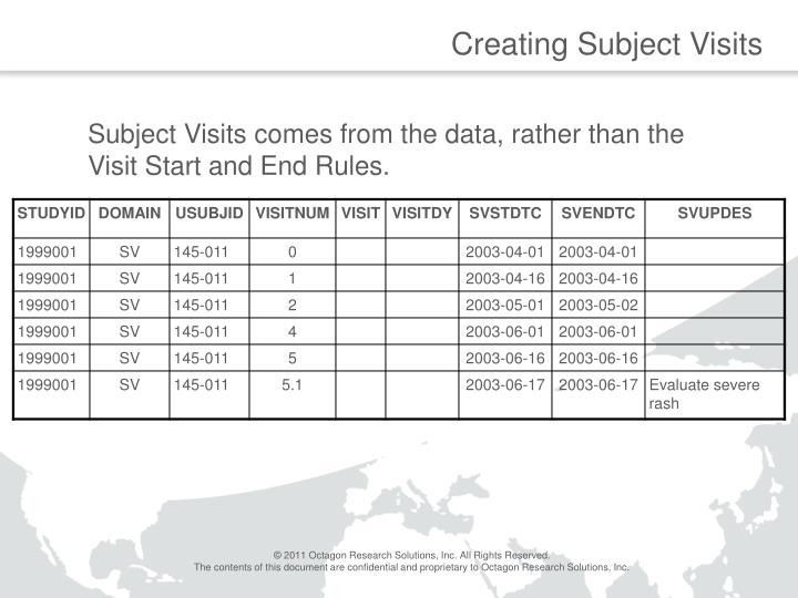 Creating Subject Visits