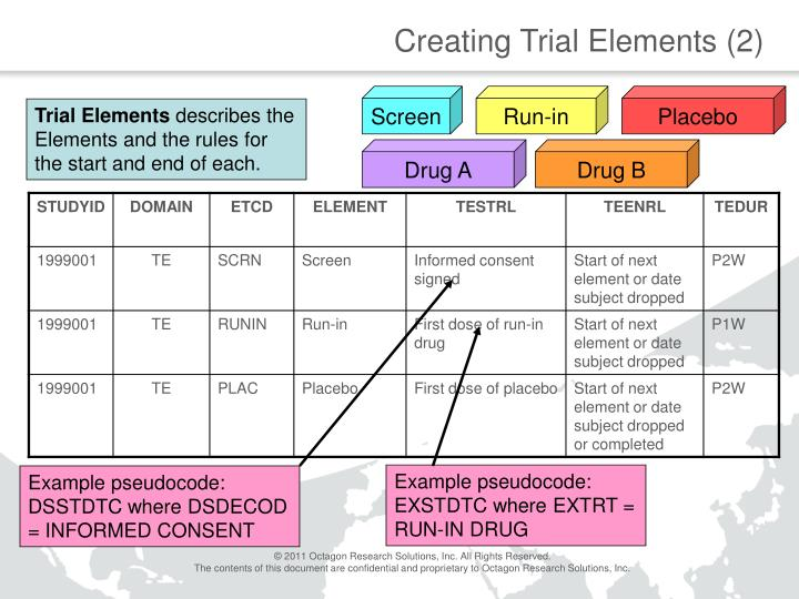 Example pseudocode: EXSTDTC where EXTRT = RUN-IN DRUG