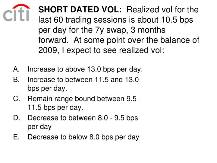 SHORT DATED VOL: